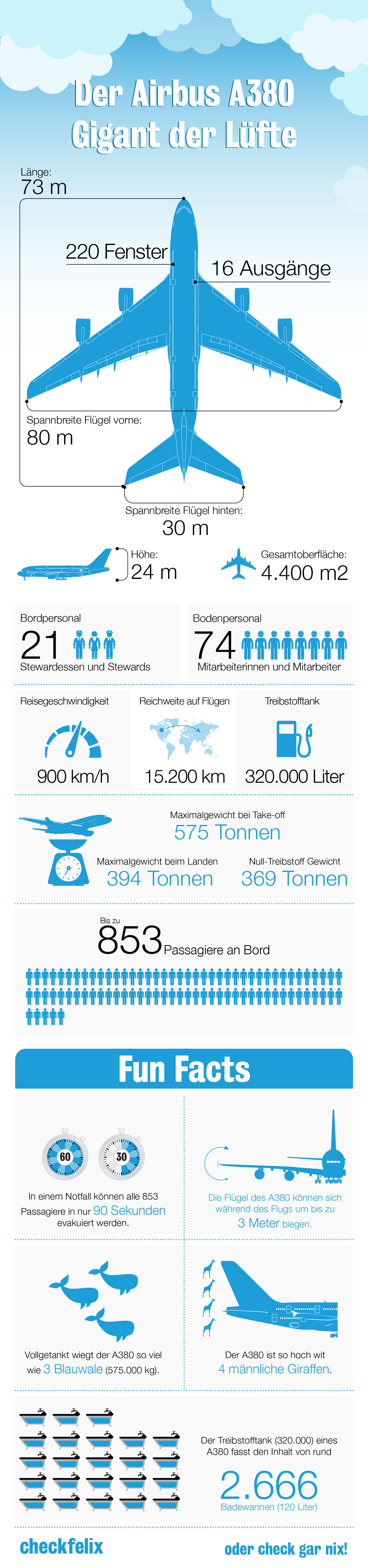 a380-facts_v3_1 (2)